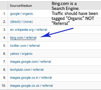Get traffic from Bing