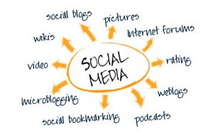 business through social media