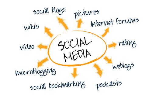 Building your business through social media