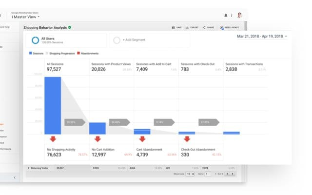 free social media analytics platform